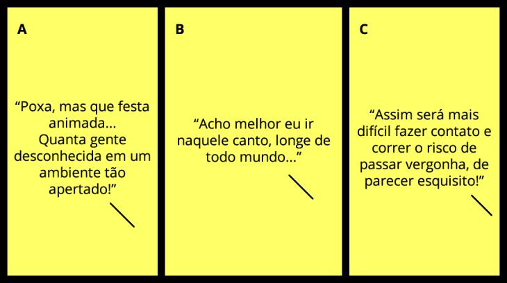 Exemplo de uma análise funcional do comportamento